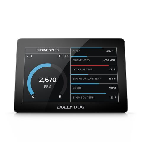 GTX Watchdog Performance Monitor